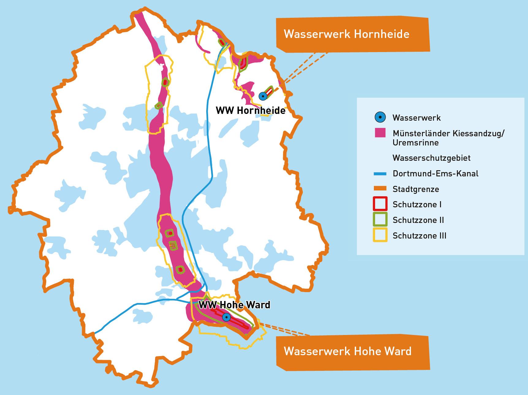 Grundwasserstand Karte Nrw.Zukunft Der Trinkwasserinfrastruktur Stadtwerke Münster